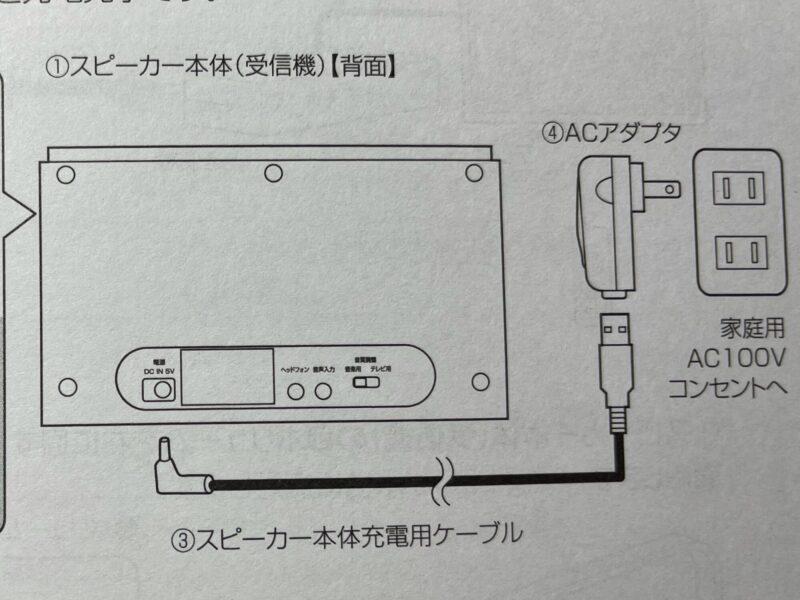 テレビスピーカー本体側の接続図